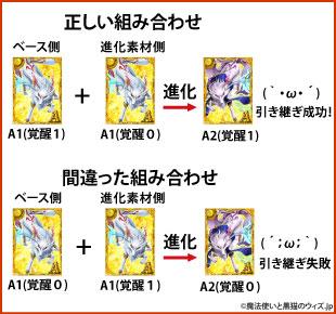 kakusei-hikitugi2