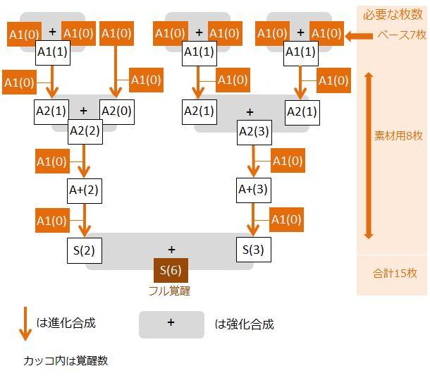 igg-kakusei-flow-chart