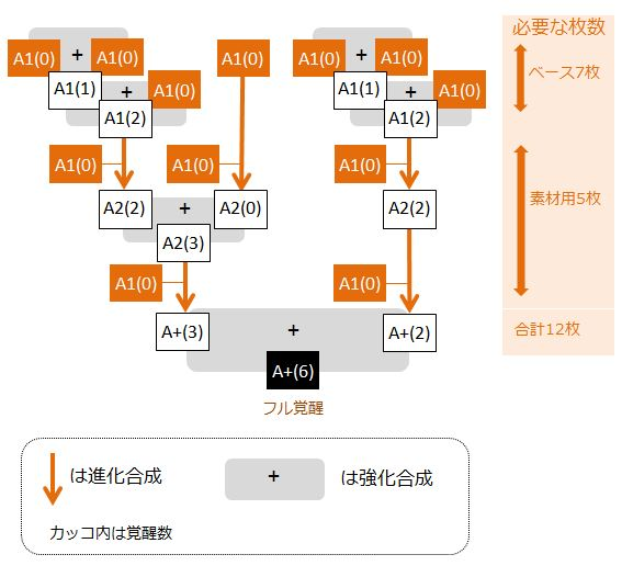 jasukusu-full-kakusei-flow-chart