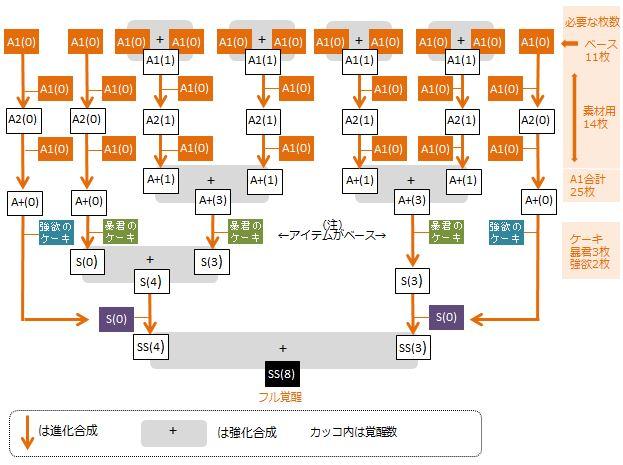 ao-muuma-furukakusei-flow-chart2