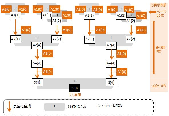 icenomi-full-kakusei-flowchart