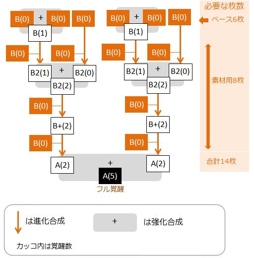 collon-full-kakusei-flowchart